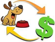 Quality homemade dog food costs